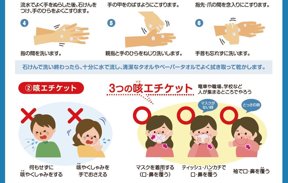 コロナウイルス対策宣言